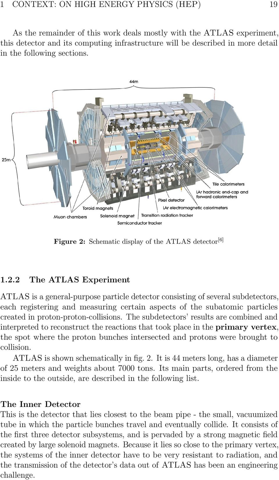 Schematic display of the ATLAS detector [6] 1.2.
