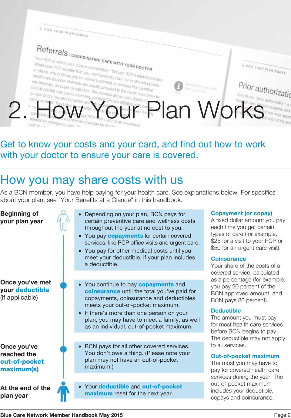 Beginning of your plan year Onceyou'vemet your deductible (if applicable) Once you've reached the out-of-pocket maximum(s) At the end of the plan year Depending on your plan, BCN pays for certain