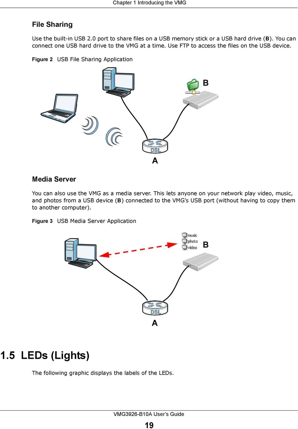 Figure 2 USB File Sharing Application B Media Server You can also use the VMG as a media server.