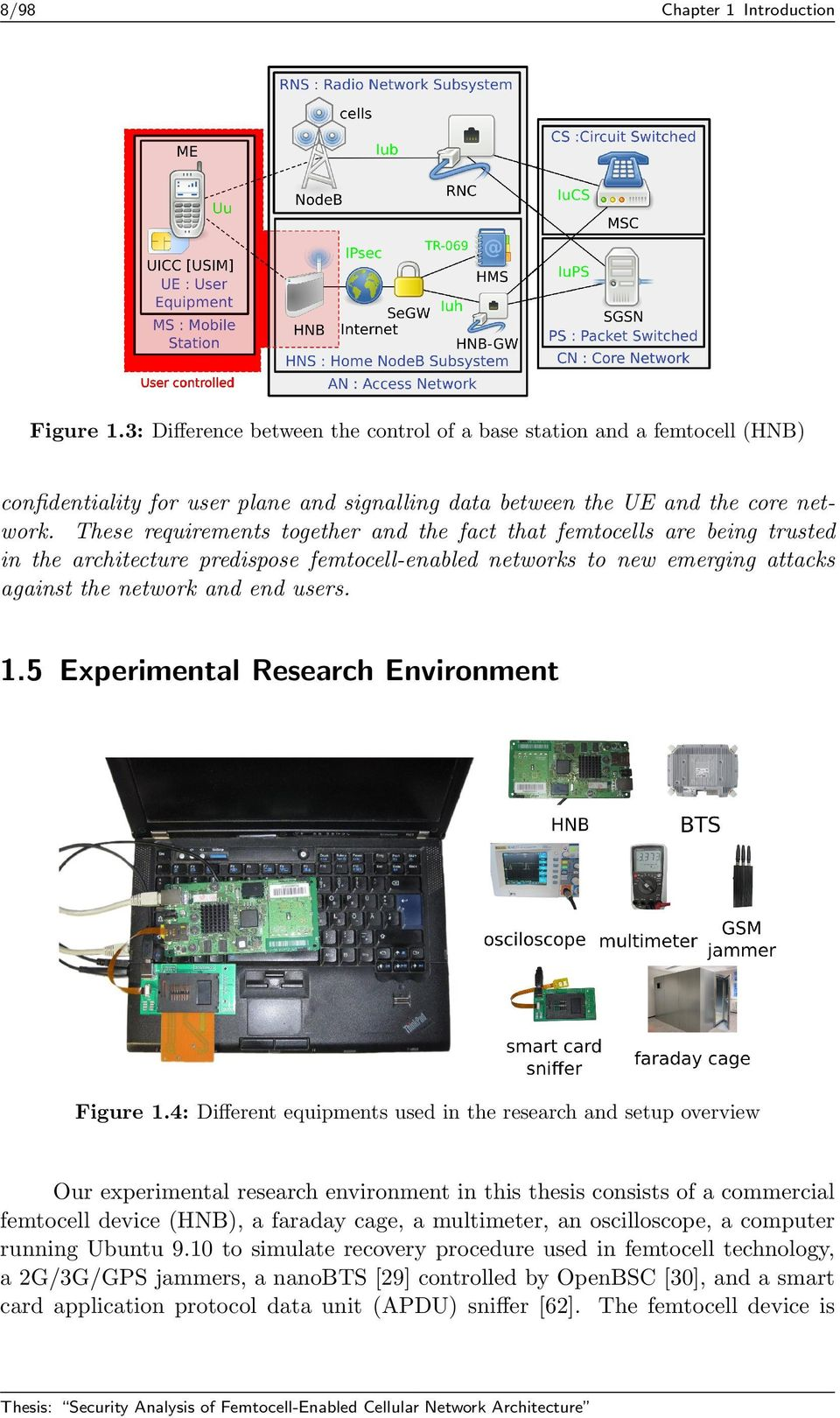 5 Experimental Research Environment Figure 1.