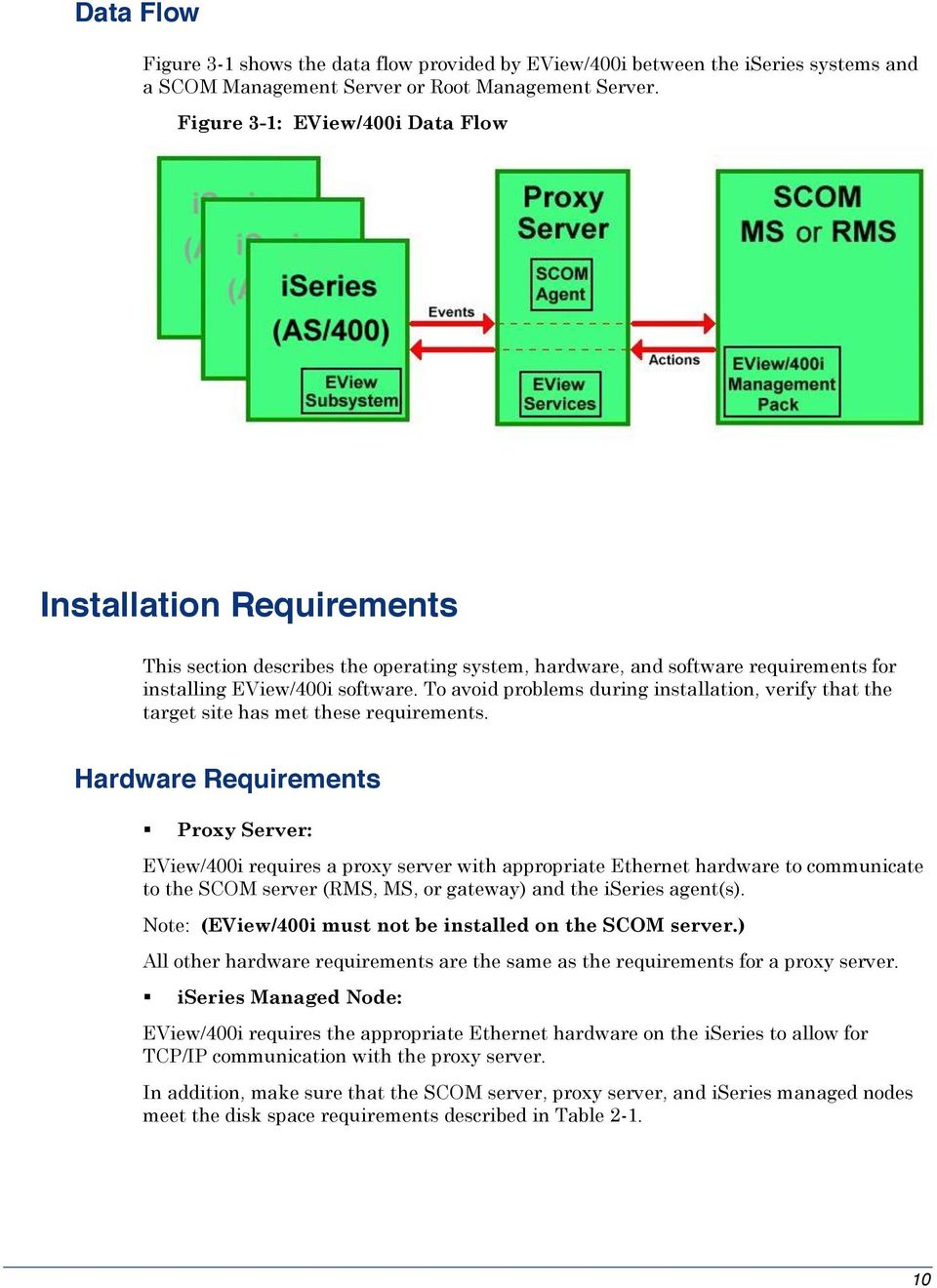 To avoid problems during installation, verify that the target site has met these requirements.