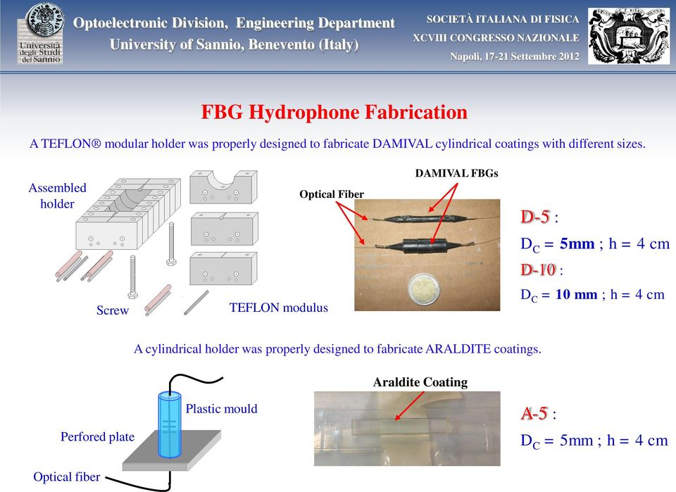 thesis on optical fiber communication Design of high-capacity fiber-optic since this is a scientific thesis if optical fibers are the blood vessels of an optical communication.