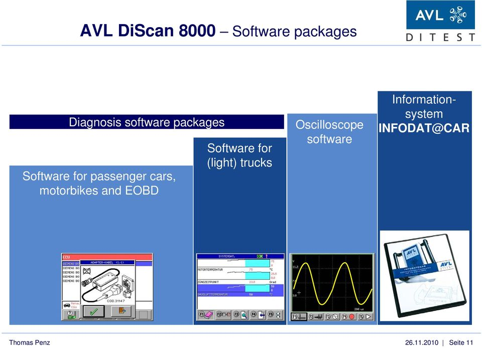 EOBD Software for (light) trucks Oscilloscope software