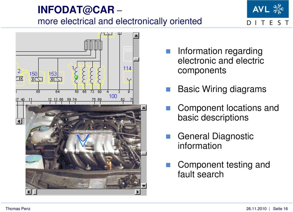 Component locations and basic descriptions General Diagnostic