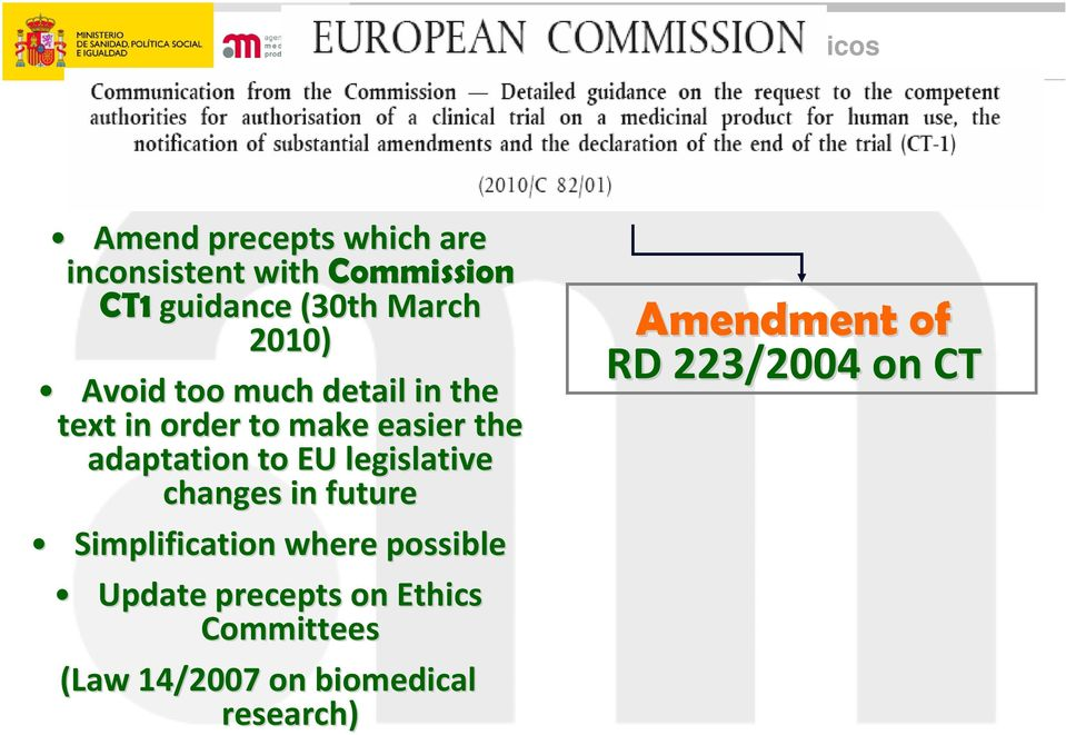 EU legislative changes in future Simplification where possible Update precepts on