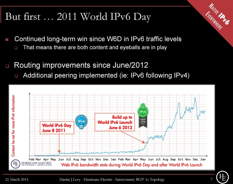 improvements since June/2012 Additional peering implemented (ie: IPv6