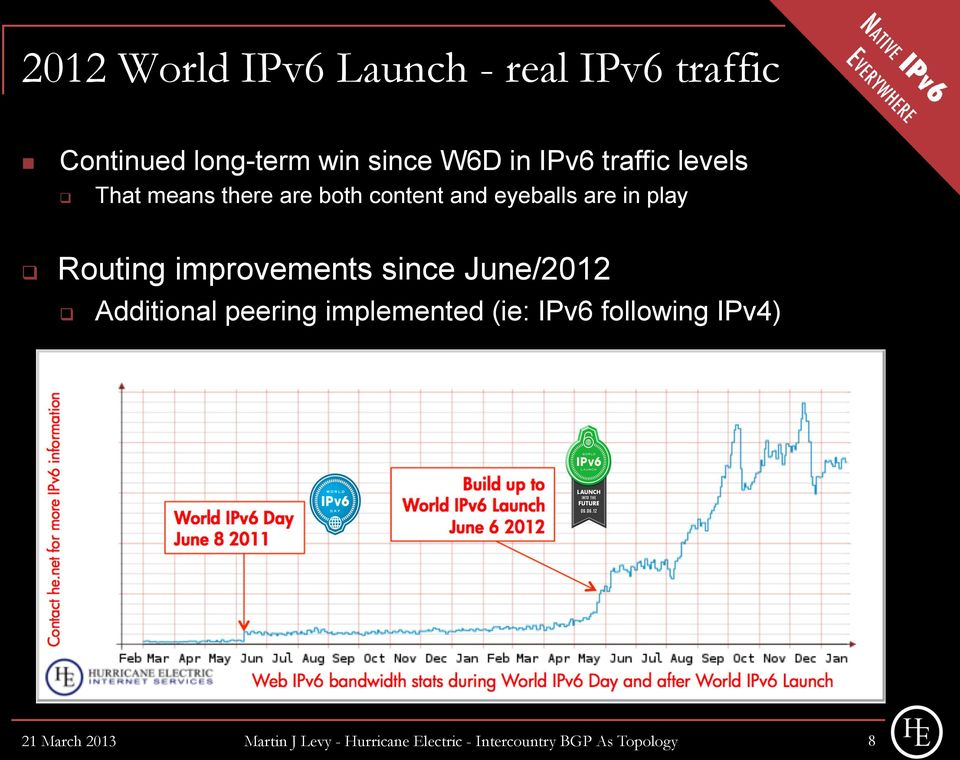 improvements since June/2012 Additional peering implemented (ie: IPv6 following