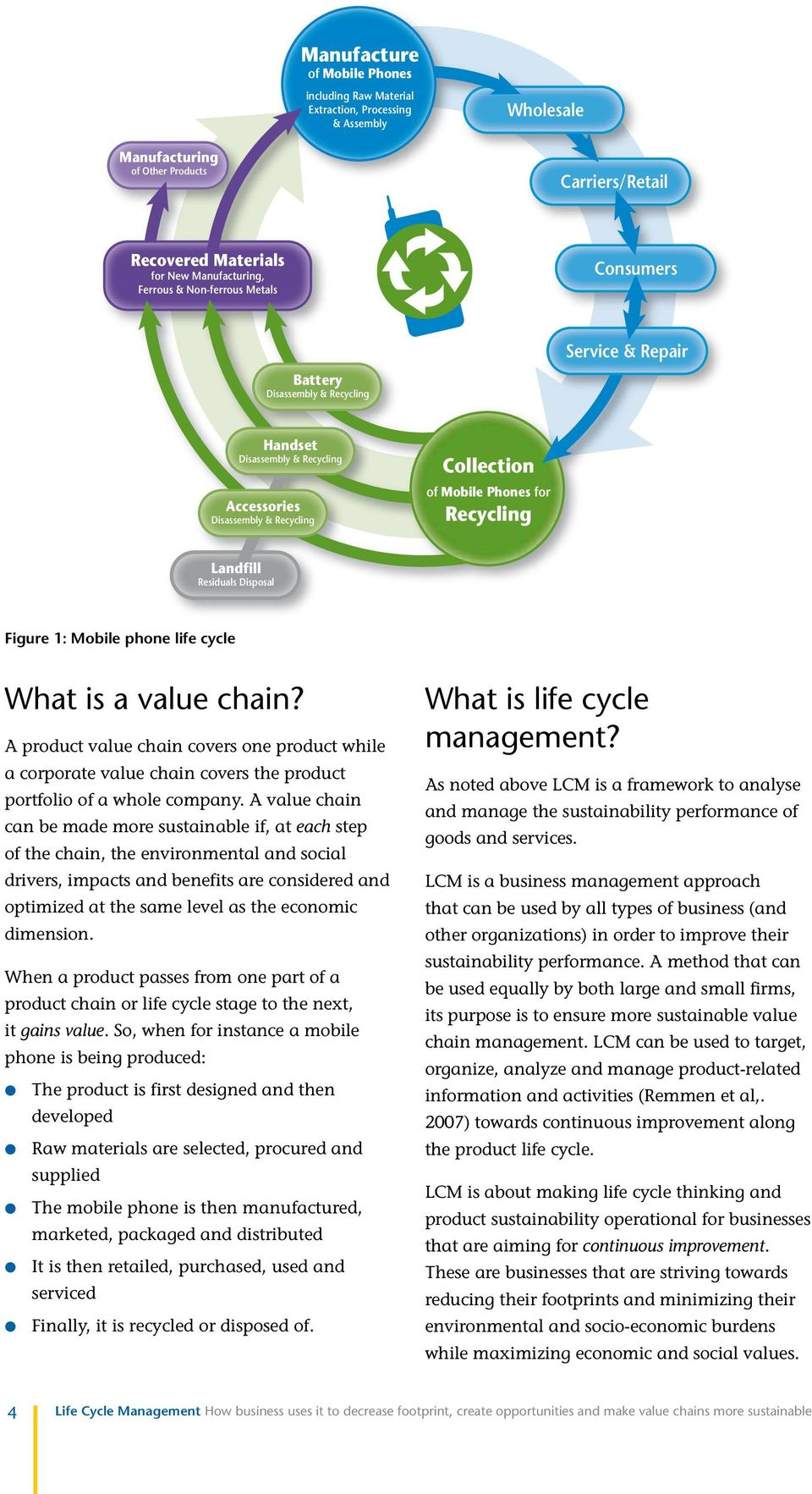 Residuals Disposal Figure 1: Mobile phone life cycle What is a value chain? A product value chain covers one product while a corporate value chain covers the product portfolio of a whole company.