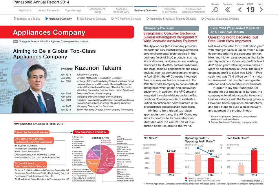 Aiming to Be a Global Top-Class Appliances Company New Business Structure in Fiscal 215 President Kazunori Takami Apr. 1978 Jun. 22 Apr. 25 Apr. 26 Apr. 28 Apr. 29 Jun. 29 Apr.
