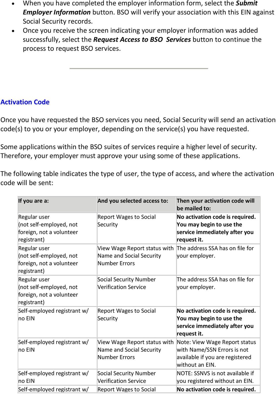 Activation Code Once you have requested the BSO services you need, Social Security will send an activation code(s) to you or your employer, depending on the service(s) you have requested.