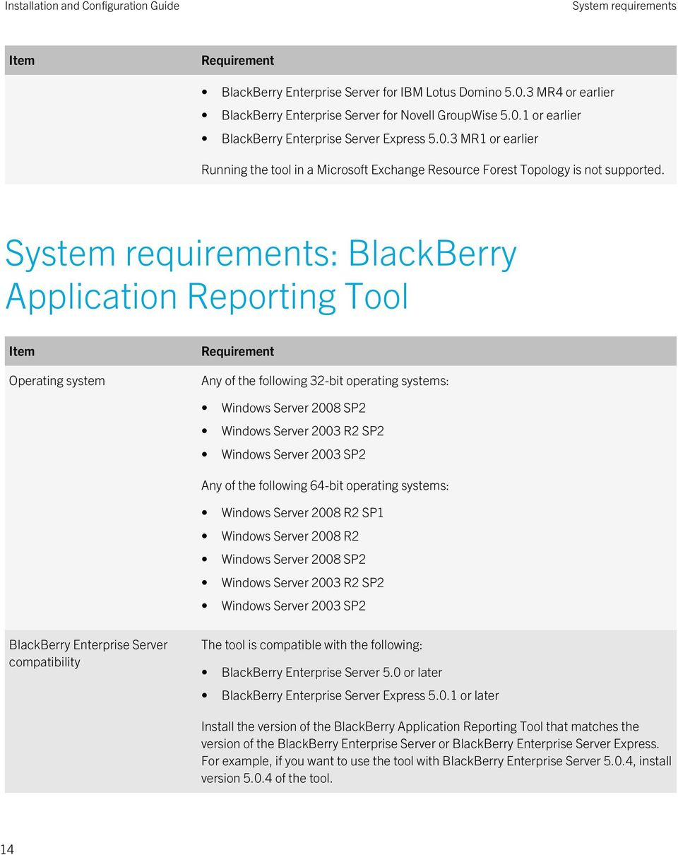 System requirements: BlackBerry Application Reporting Tool Item Operating system Requirement Any of the following 32-bit operating systems: Windows Server 2008 SP2 Windows Server 2003 R2 SP2 Windows
