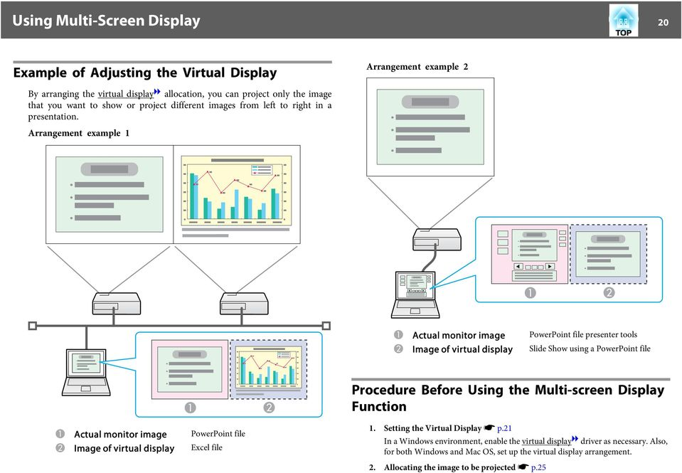 Arrangement example 1 A Actual monitor image PowerPoint file presenter tools B Image of virtual display Slide Show using a PowerPoint file Procedure Before Using the Multi-screen Display