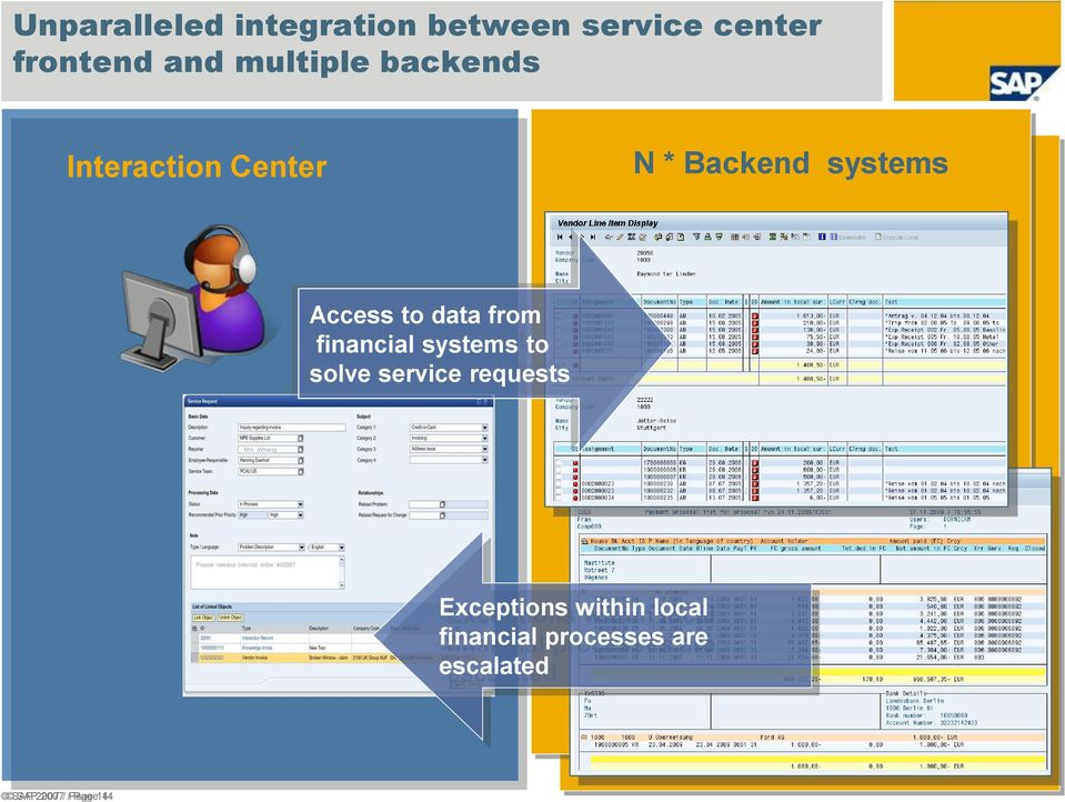 systems to solve service requests Mrs.