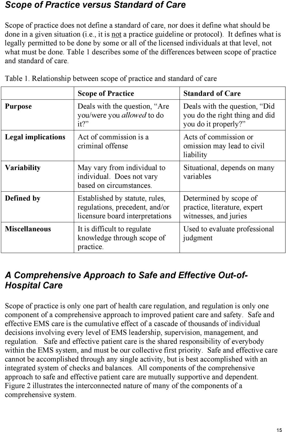 Table 1 describes some of the differences between scope of practice and standard of care. Table 1.