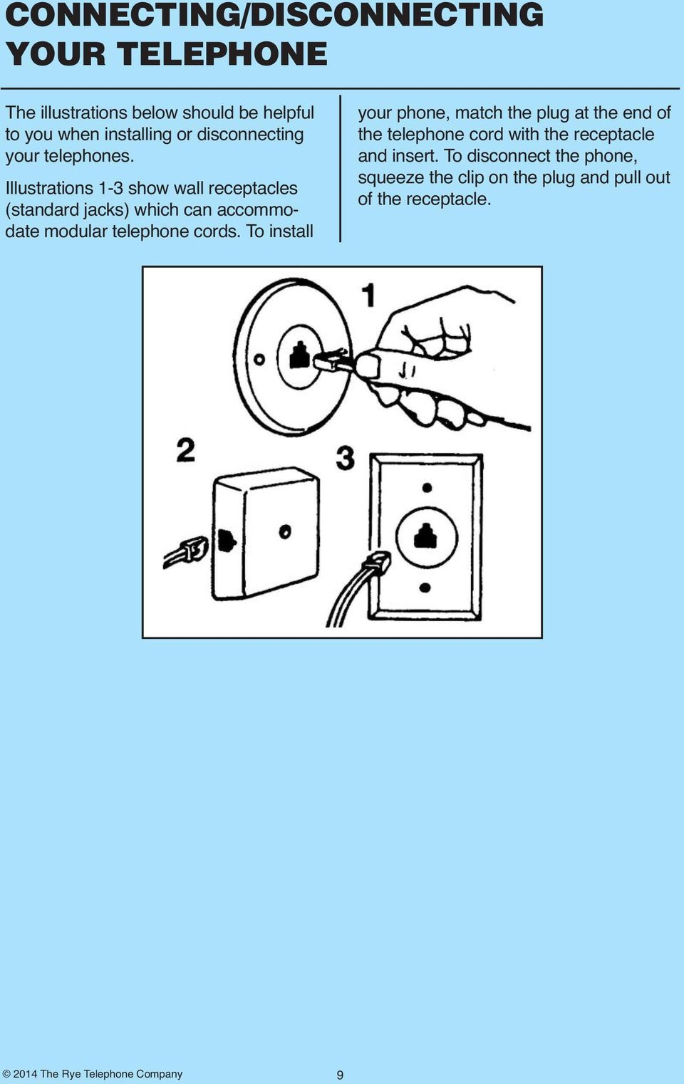 Illustrations 1-3 show wall receptacles (standard jacks) which can accommodate modular telephone cords.
