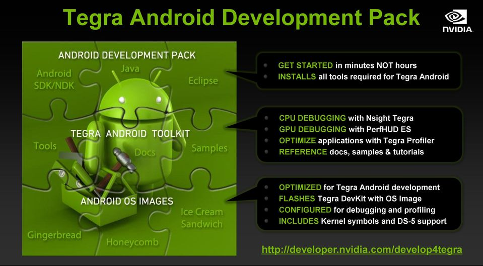 REFERENCE docs, samples & tutorials OPTIMIZED for Tegra Android development FLASHES Tegra DevKit with OS Image