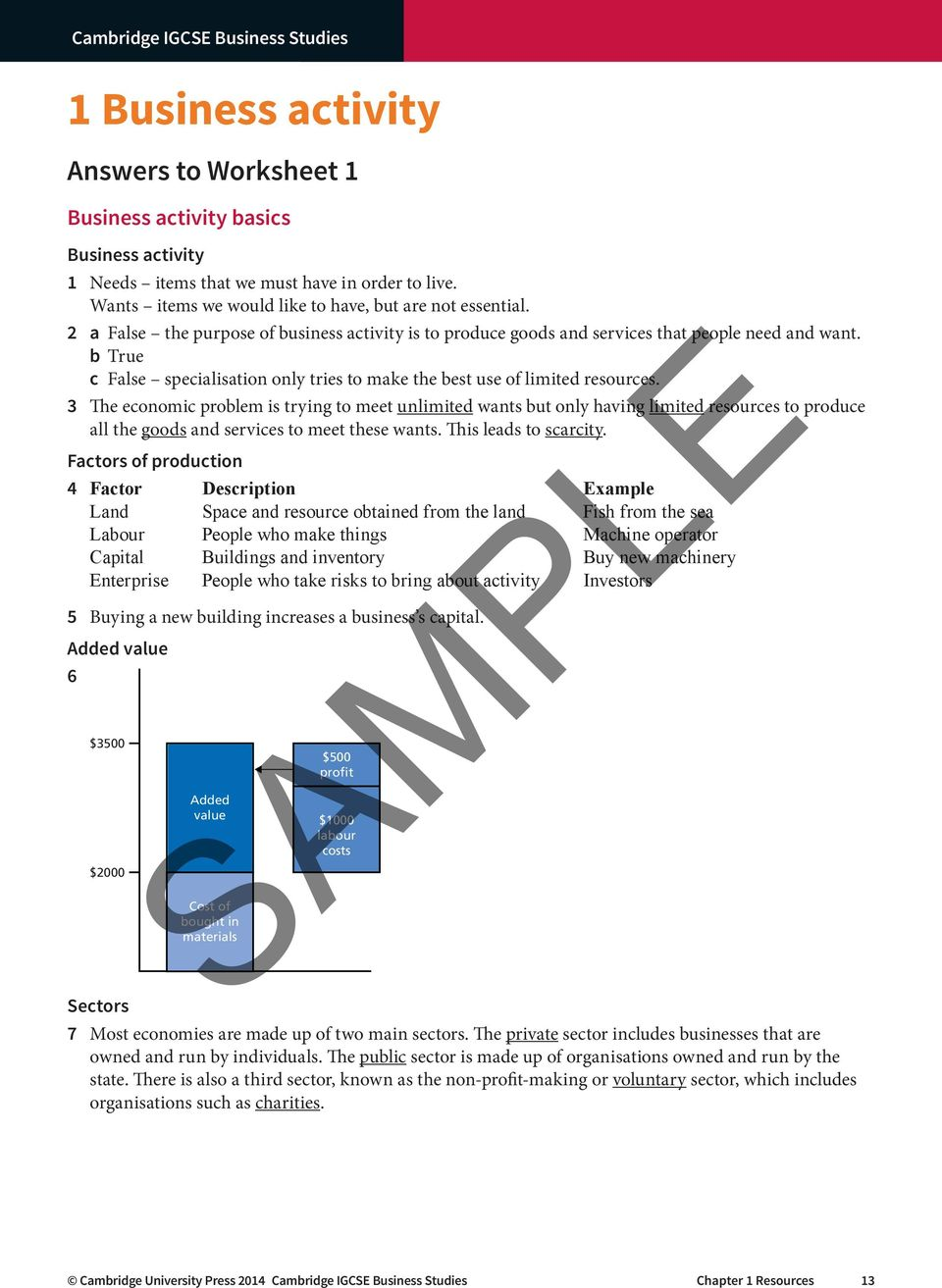 worksheet Factors Of Production Worksheet business studies cambridge igcse teacher s resource medi houghton 3 the economic problem is trying to meet unlimited wants but only having limited resources to