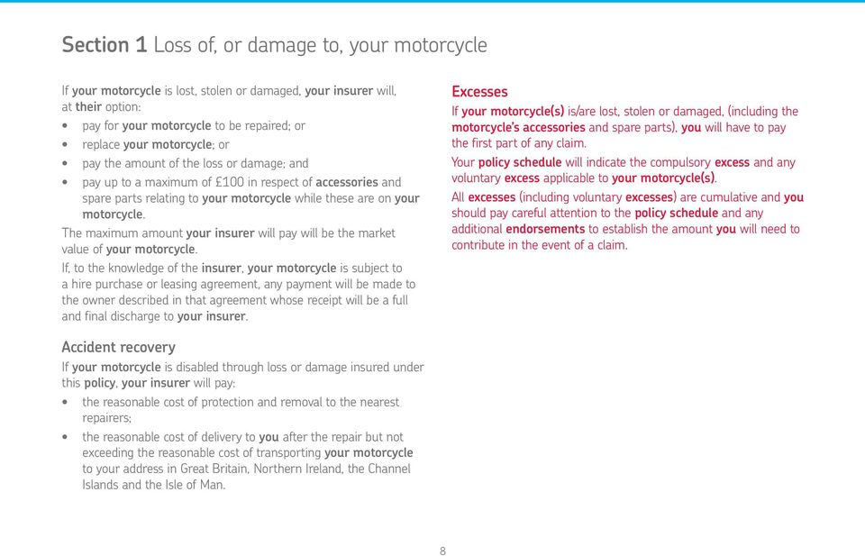 The maximum amount your insurer will pay will be the market value of your motorcycle.