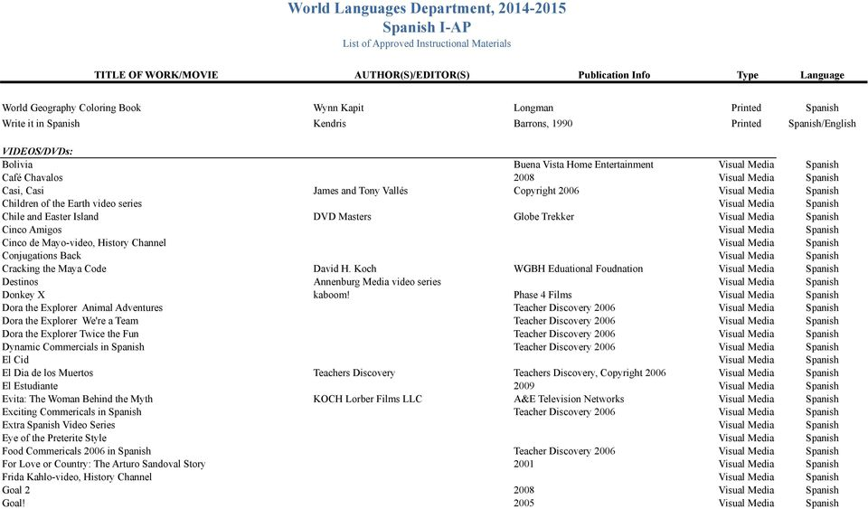 World Languages Department Spanish IAP List of Approved – Destinos Worksheets