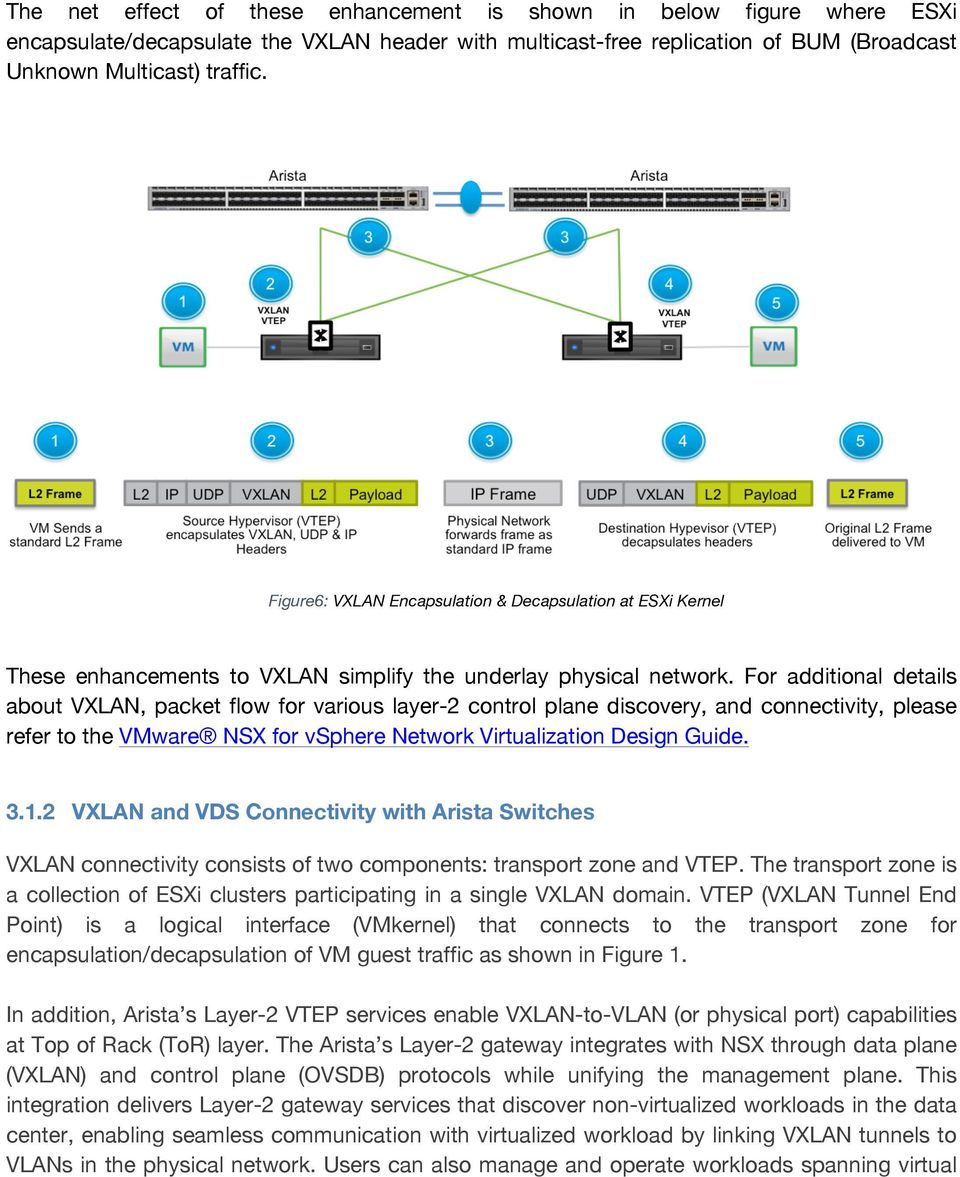 For additional details about VXLAN, packet flow for various layer-2 control plane discovery, and connectivity, please refer to the VMware NSX for vsphere Network Virtualization Design Guide. 3.1.