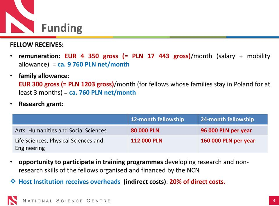 760 PLN net/month Research grant: 12-month fellowship opportunity to participate in training programmes developing research and nonresearch skills of the fellows organised and