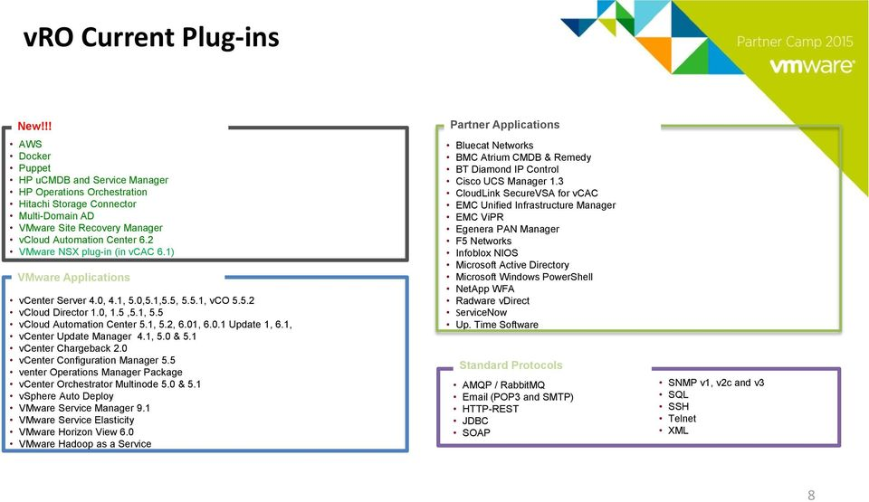 2 VMware NSX plug-in (in vcac 6.1) VMware Applications vcenter Server 4.0, 4.1, 5.0,5.1,5.5, 5.5.1, vco 5.5.2 vcloud Director 1.0, 1.5,5.1, 5.5 vcloud Automation Center 5.1, 5.2, 6.01, 6.0.1 Update 1, 6.
