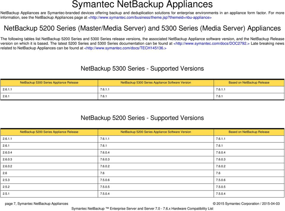 themeid=nbu-appliance> NetBackup 5200 Series (Master/Media Server) and 5300 Series (Media Server) Appliances The following tables list NetBackup 5200 Series and 5300 Series release versions, the