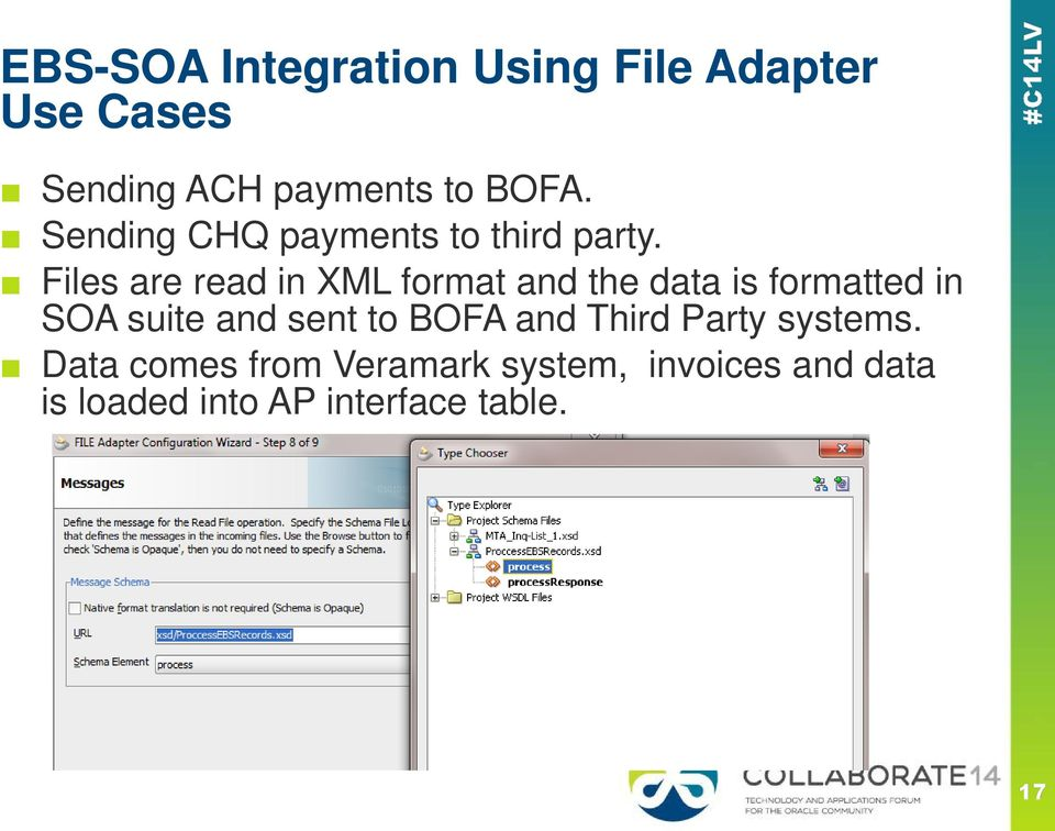 Files are read in XML format and the data is formatted in SOA suite and sent