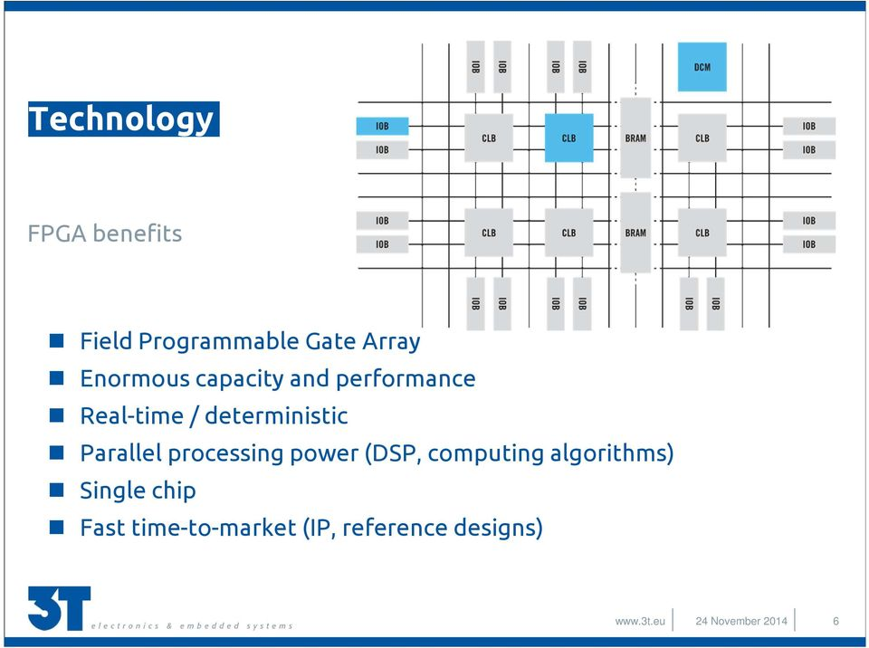 processing power (DSP, computing algorithms) Single chip Fast