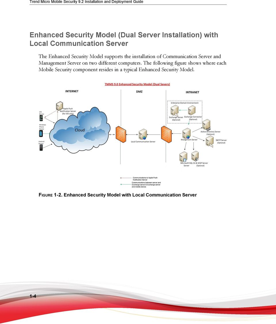 Server The Enhanced Security Model supports the installation of Communication Server and Management Server on two
