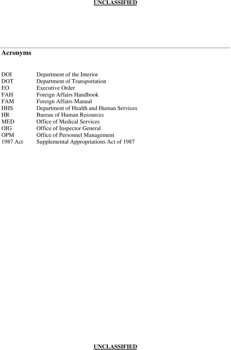 Services HR Bureau of Human Resources MED Office of Medical Services OIG Office of