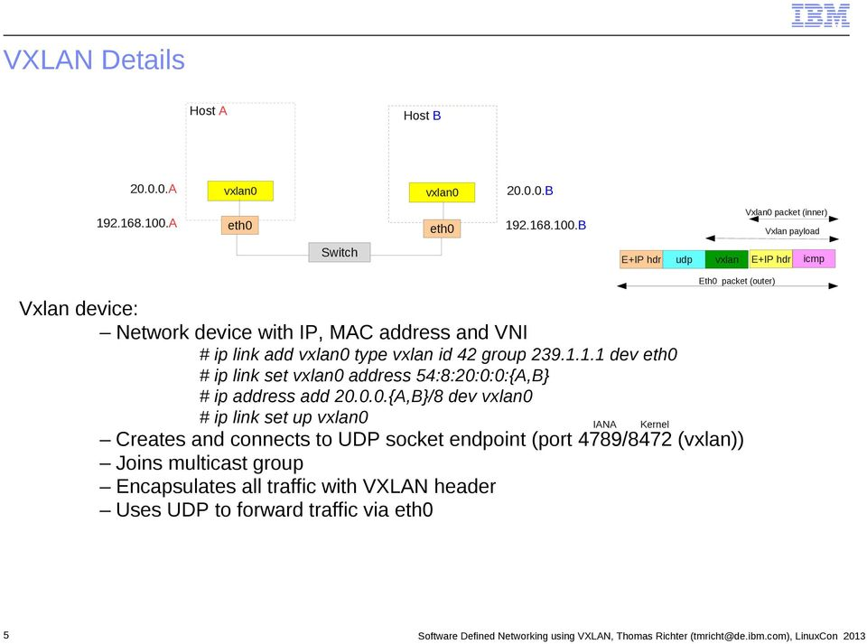B Vxlan0 packet (inner) Vxlan payload Switch E+IP hdr udp vxlan E+IP hdr icmp Eth0 packet (outer) Vxlan device: Network device with IP, MAC address and VNI # ip link add vxlan0