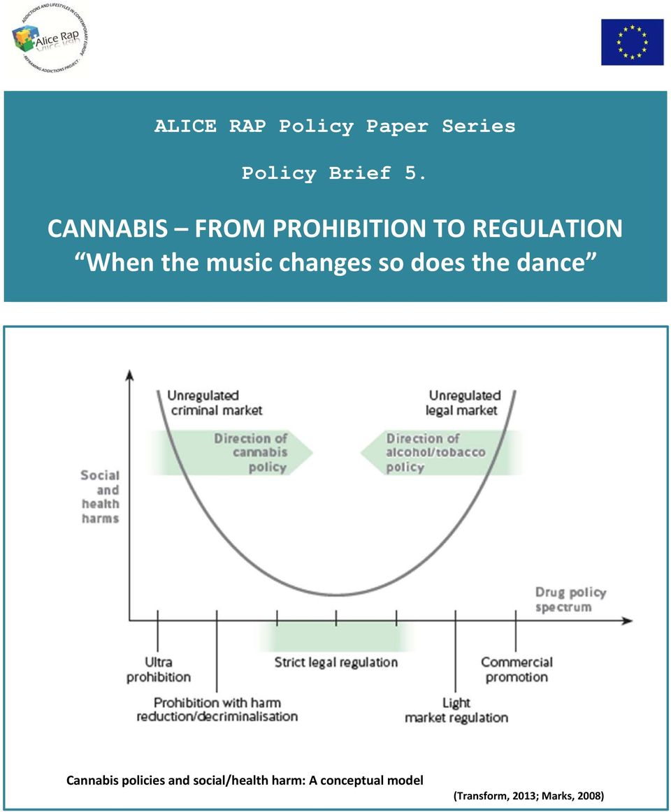 changes so does the dance Cannabis policies and