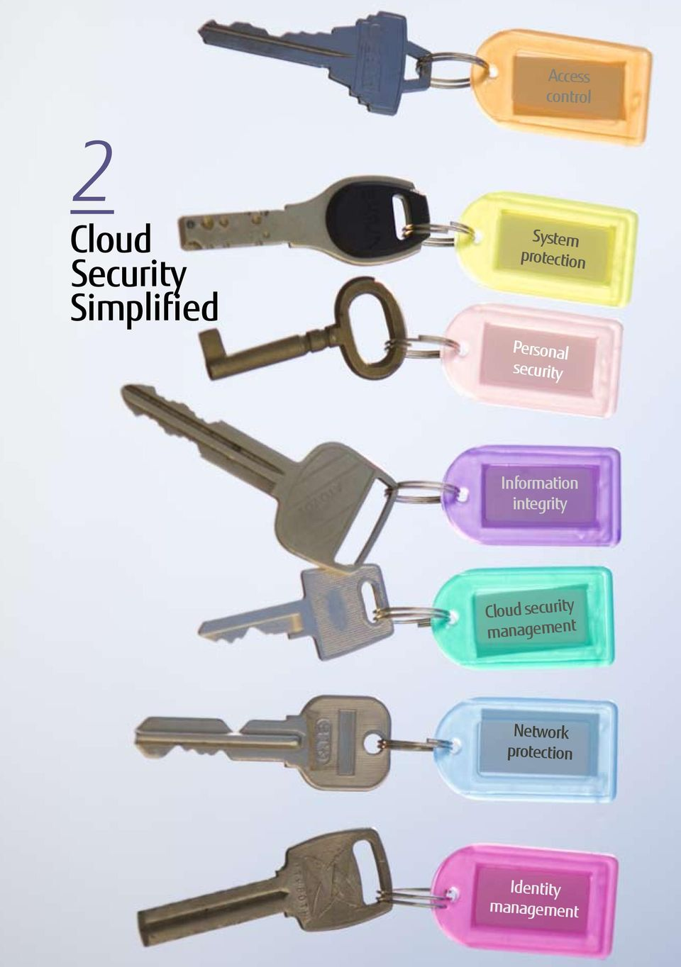 security Information integrity Cloud