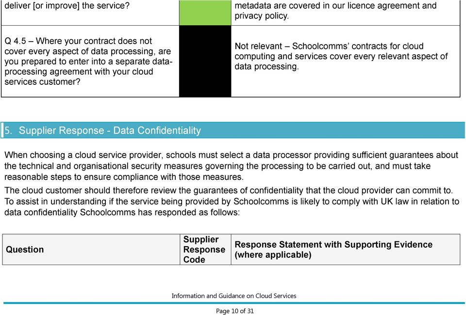 Not relevant Schoolcomms contracts for cloud computing and services cover every relevant aspect of data processing. 5.