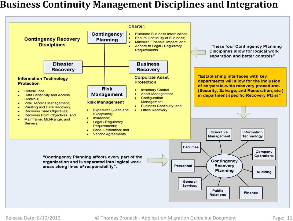 Contingency Planning Risk Management Risk Management Exposures (Gaps and Exceptions); Insurance; Legal / Regulatory Requirements; Cost Justification; and Vendor Agreements.
