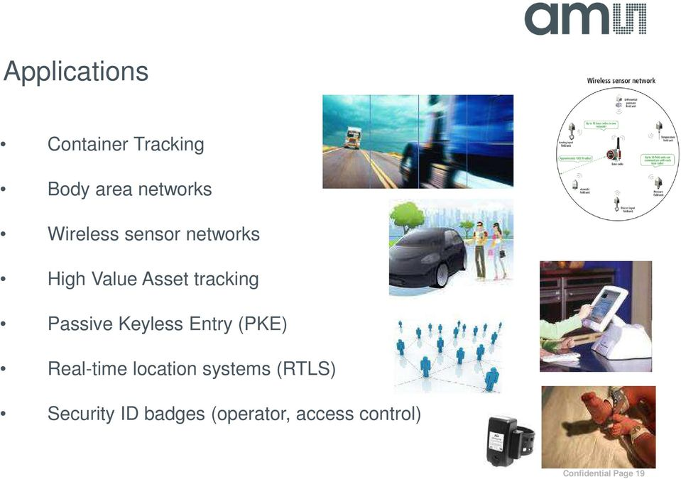 Passive Keyless Entry (PKE) Real-time location systems
