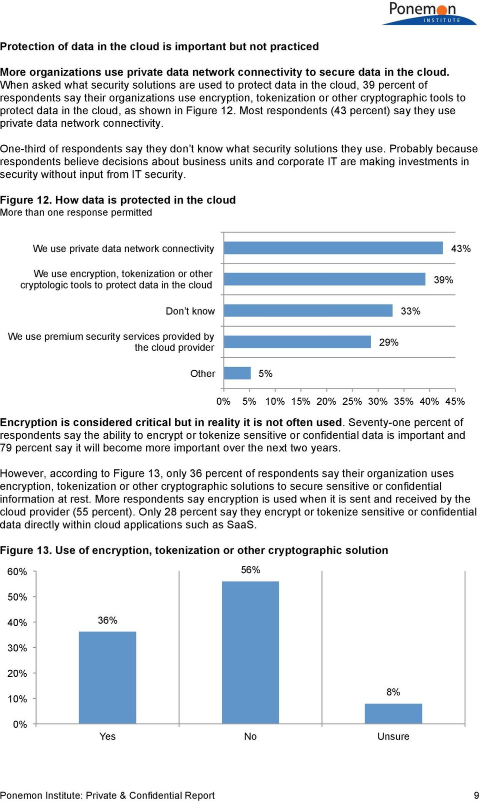 in the cloud, as shown in Figure 12. Most respondents (43 percent) say they use private data network connectivity. One-third of respondents say they don t know what security solutions they use.