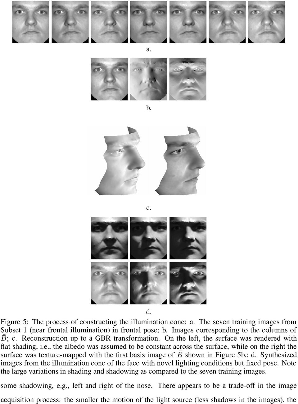 Figure 7: Synthesized images under variable pose and lighting generated from the training images shown in Figure 5a.