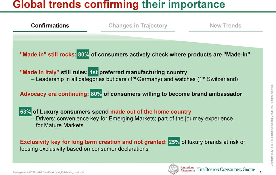 become brand ambassador 53% of Luxury consumers spend made out of the home country Drivers: convenience key for Emerging Markets; part of the journey experience for Mature Markets