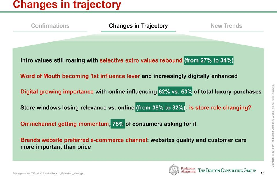 53% of total luxury purchases Store windows losing relevance vs. online (from 39% to 32%): is store role changing?