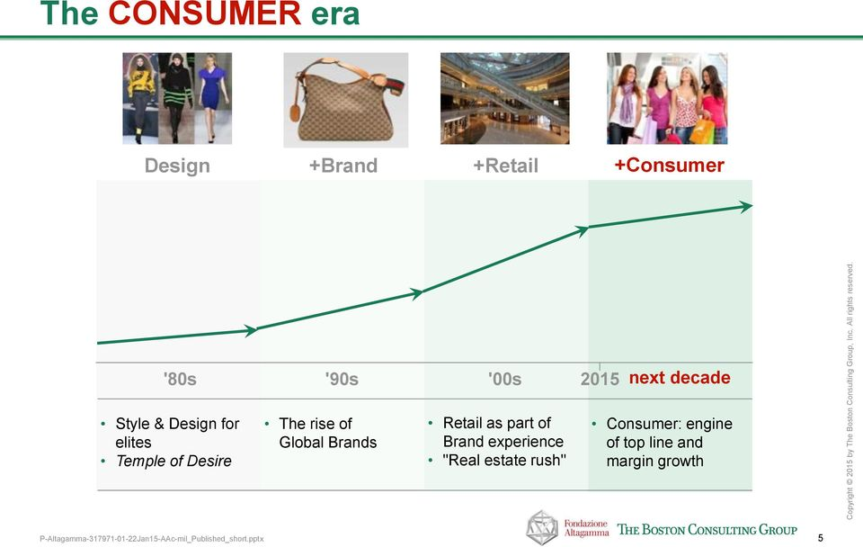 "Retail as part of Brand experience ""Real estate rush"" Consumer: engine of top"