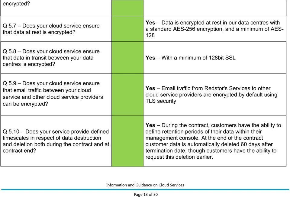 9 Does your cloud service ensure that email traffic between your cloud service and other cloud service providers can be encrypted?