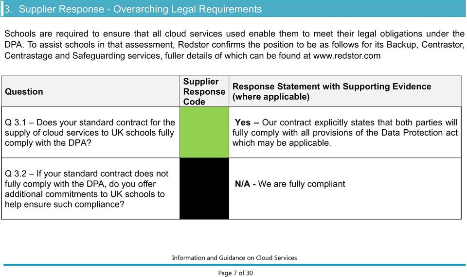 redstor.com Question Q 3.1 Does your standard contract for the supply of cloud services to UK schools fully comply with the DPA?