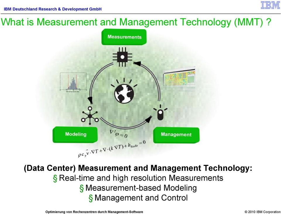 (Data Center) Measurement and Management