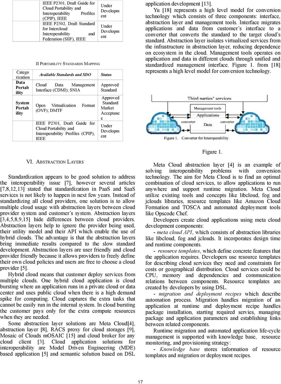 P2301, Draft Guide for Cloud Portability and Interoperability Profiles (CPIP), IEEE Under Developm ent Under Developm ent Status Approved Standard Approved Standard Market Acceptanc e Under Developm
