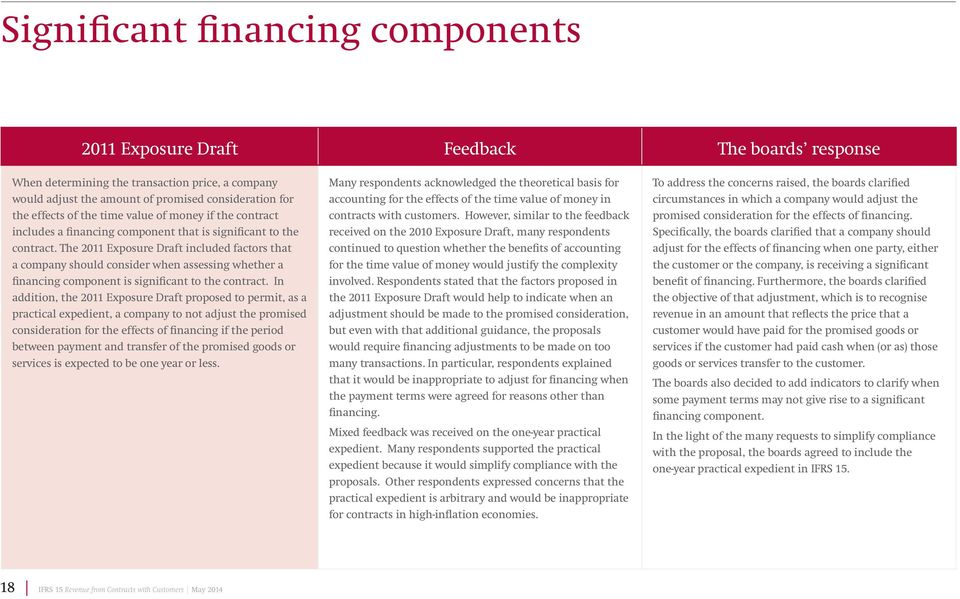 The 2011 Exposure Draft included factors that a company should consider when assessing whether a financing component is significant to the contract.