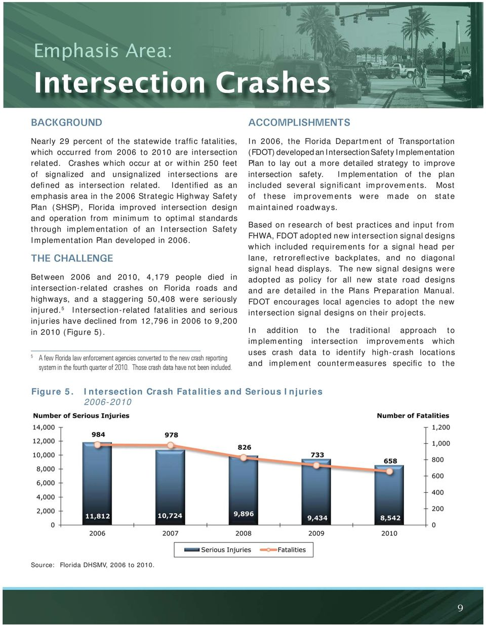 Identified as an emphasis area in the 2006 Strategic Highway Safety Plan (SHSP), Florida improved intersection design and operation from minimum to optimal standards through implementation of an
