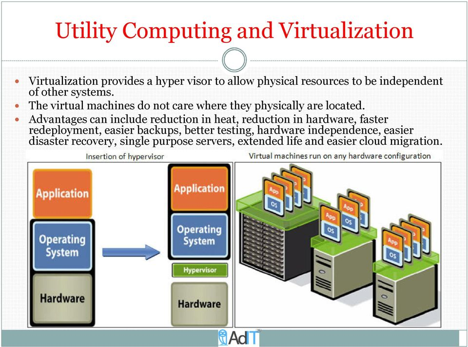 Advantages can include reduction in heat, reduction in hardware, faster redeployment, easier backups, better