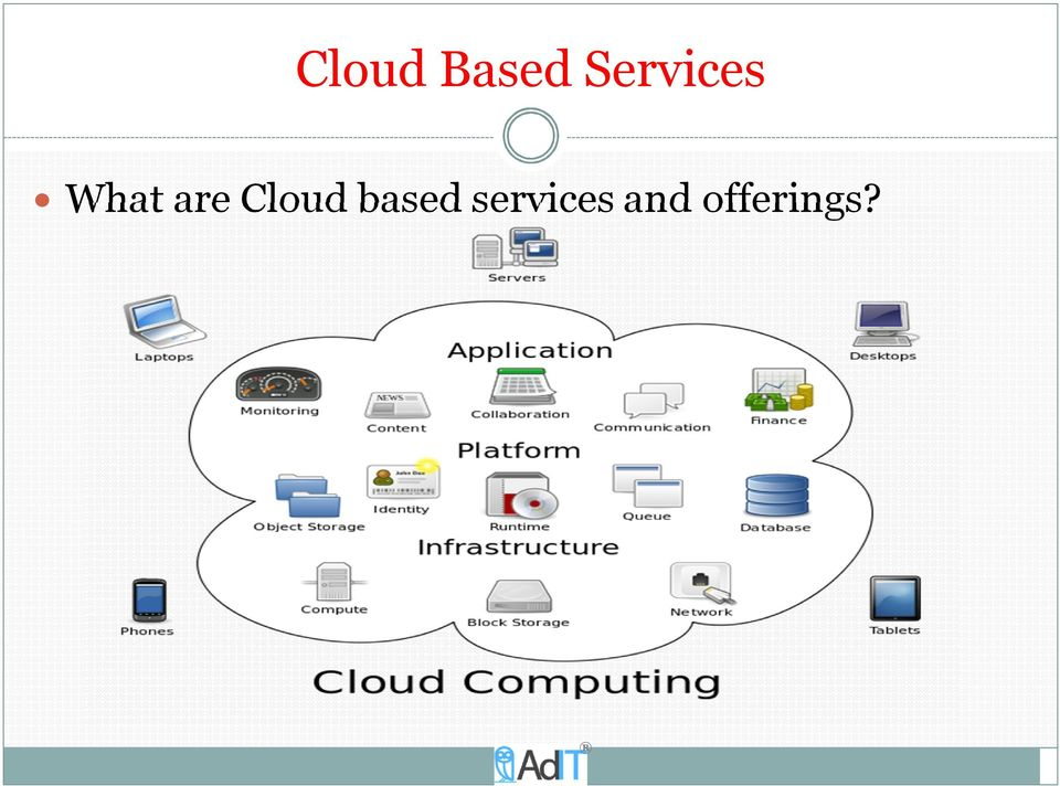 are Cloud based